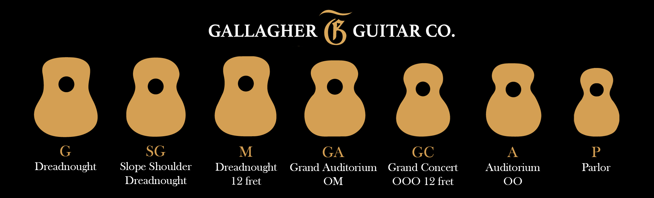 Gallagher Guitar Body Shapes